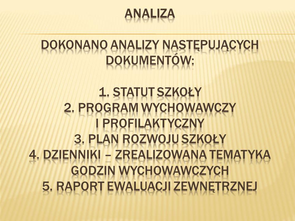 Analiza Dokonano analizy następujących dokumentów: 1. Statut szkoły 2