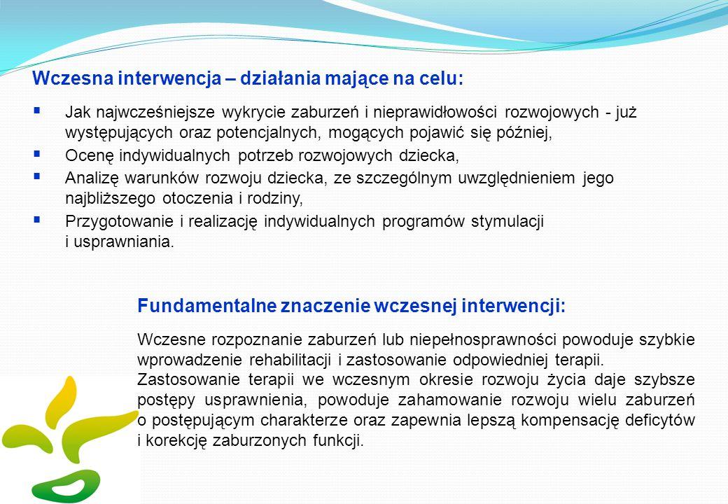Wczesna interwencja – działania mające na celu: