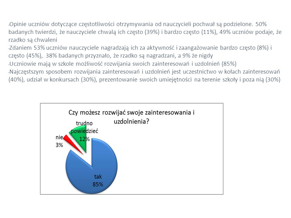 Opinie uczniów dotyczące częstotliwości otrzymywania od nauczycieli pochwał są podzielone. 50% badanych twierdzi, że nauczyciele chwalą ich często (39%) i bardzo często (11%), 49% uczniów podaje, że rzadko są chwaleni