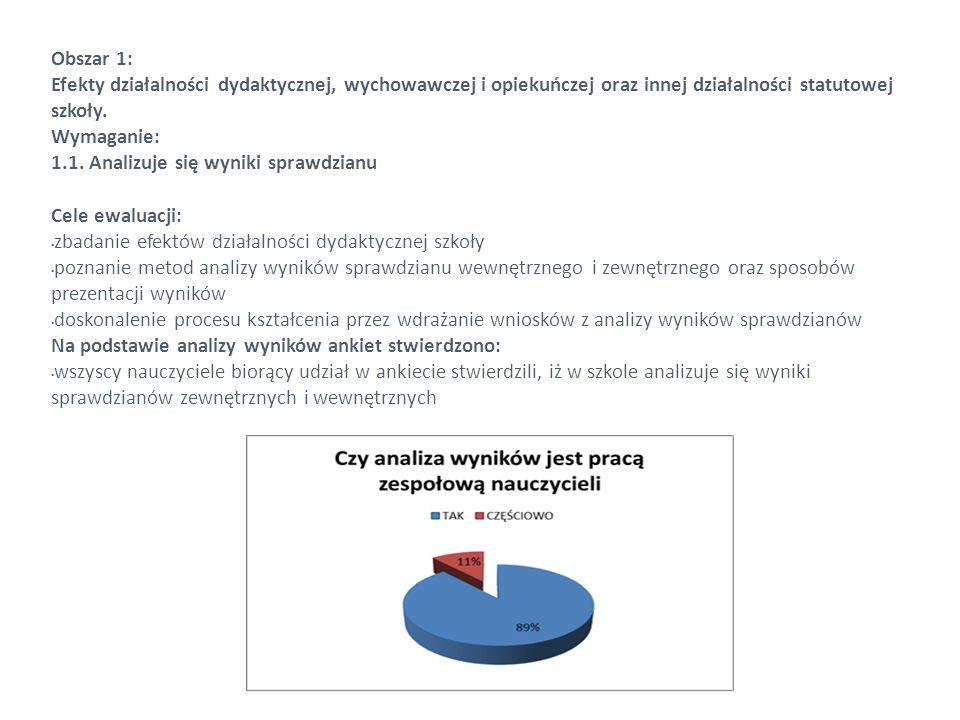 Obszar 1: Efekty działalności dydaktycznej, wychowawczej i opiekuńczej oraz innej działalności statutowej szkoły.