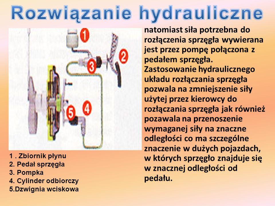 Rozwiązanie hydrauliczne