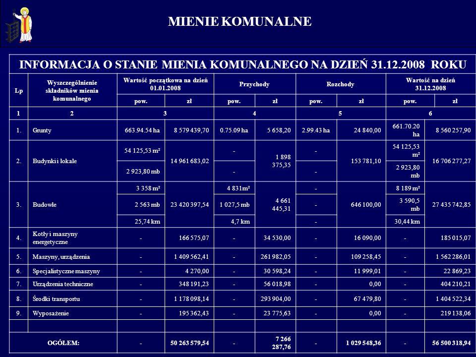 MIENIE KOMUNALNEINFORMACJA O STANIE MIENIA KOMUNALNEGO NA DZIEŃ 31.12.2008 ROKU. Lp. Wyszczególnienie składników mienia komunalnego.