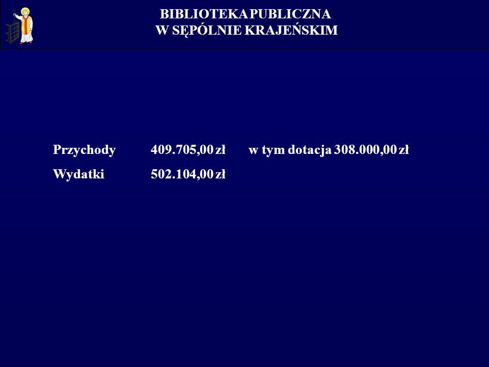 BIBLIOTEKA PUBLICZNA W SĘPÓLNIE KRAJEŃSKIM. Przychody 409.705,00 zł w tym dotacja 308.000,00 zł.