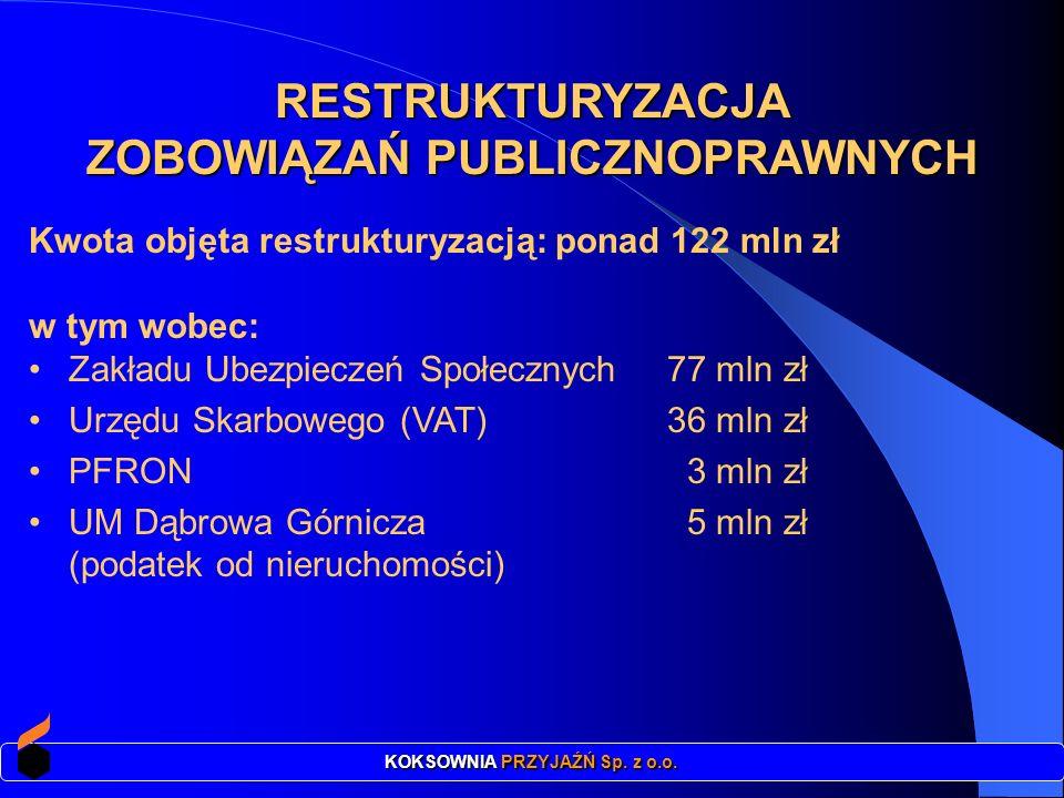 ZOBOWIĄZAŃ PUBLICZNOPRAWNYCH KOKSOWNIA PRZYJAŹŃ Sp. z o.o.