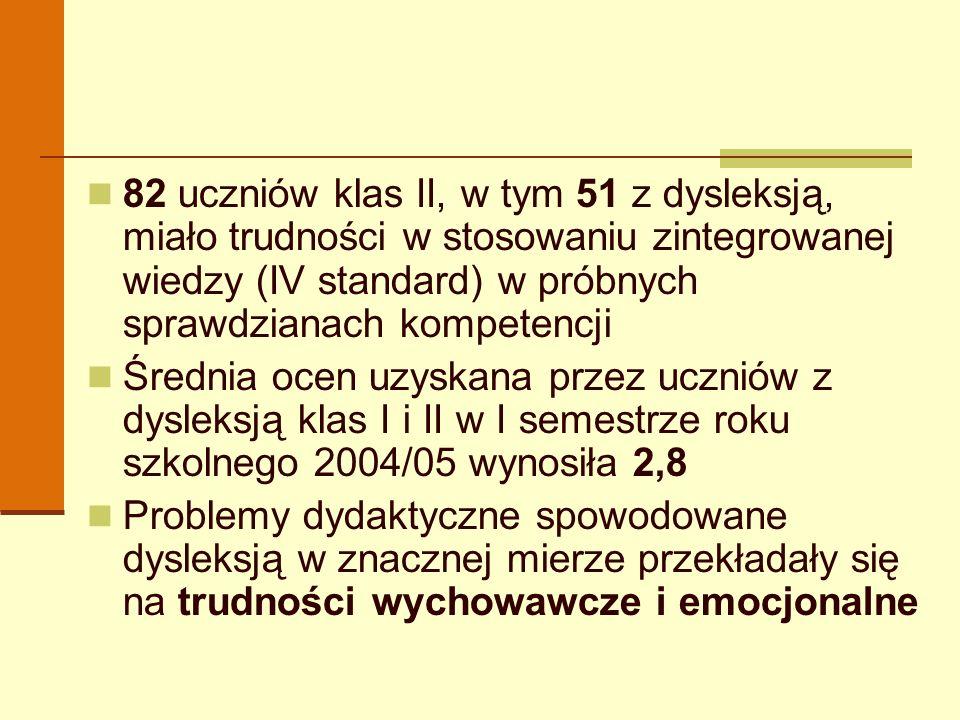 82 uczniów klas II, w tym 51 z dysleksją, miało trudności w stosowaniu zintegrowanej wiedzy (IV standard) w próbnych sprawdzianach kompetencji