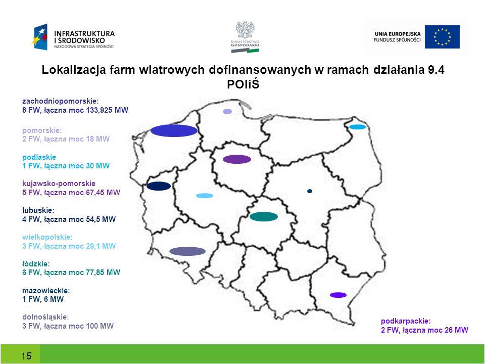Lokalizacja farm wiatrowych dofinansowanych w ramach działania 9
