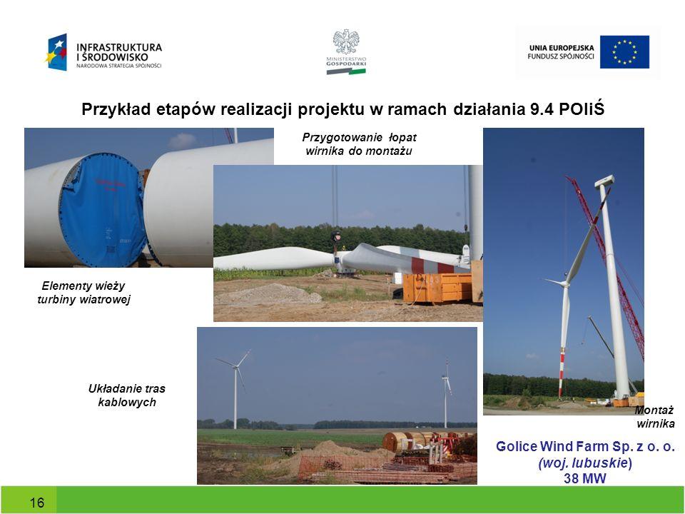 Przykład etapów realizacji projektu w ramach działania 9.4 POIiŚ