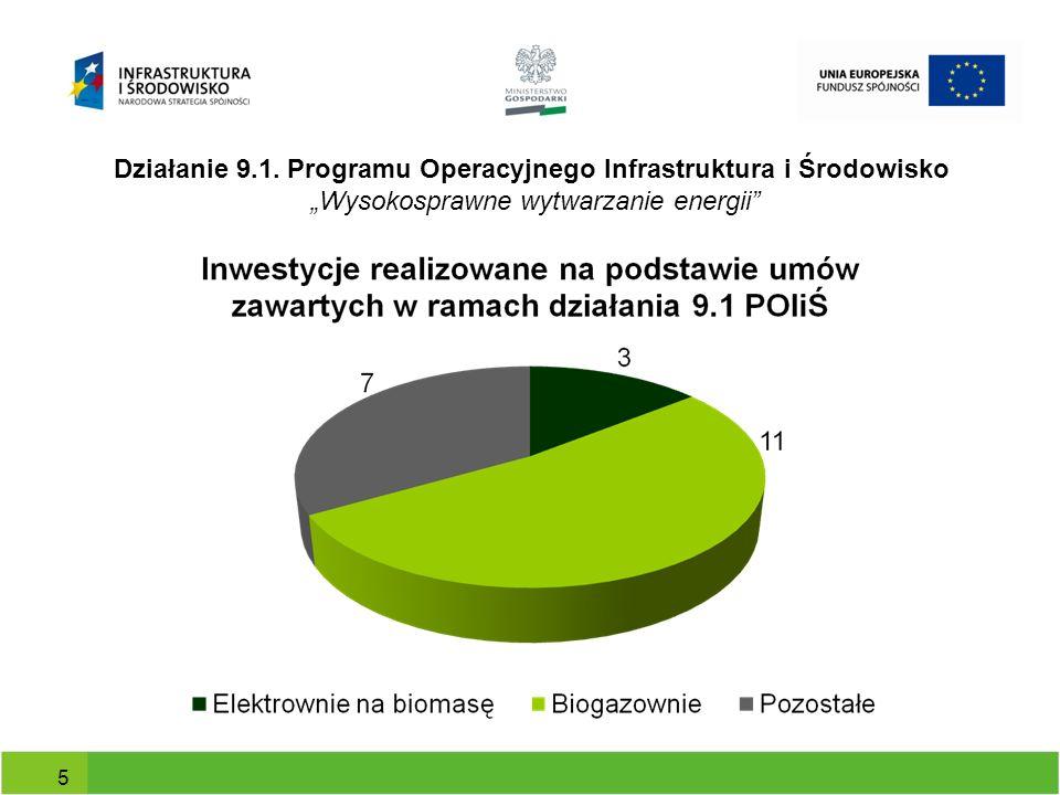 """Działanie 9.1. Programu Operacyjnego Infrastruktura i Środowisko """"Wysokosprawne wytwarzanie energii"""