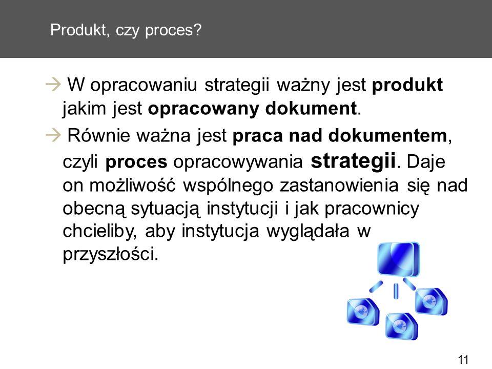 Produkt, czy proces