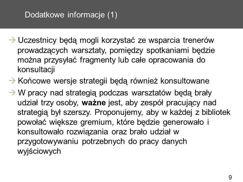 Dodatkowe informacje (1)