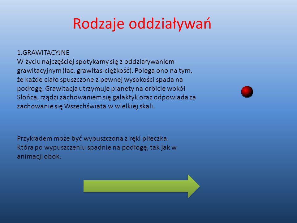 Rodzaje oddziaływań 1.GRAWITACYJNE