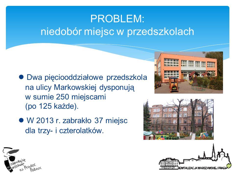 PROBLEM: niedobór miejsc w przedszkolach
