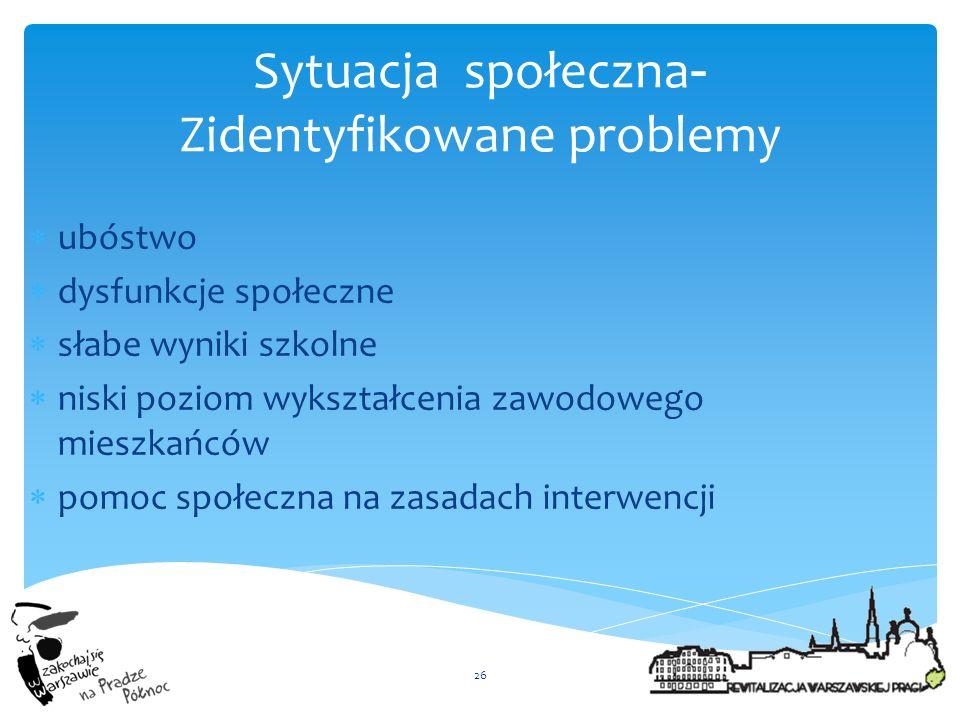 Sytuacja społeczna- Zidentyfikowane problemy