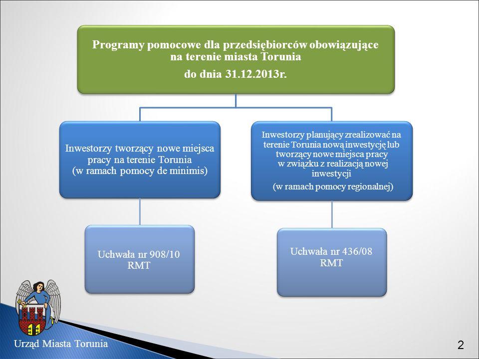 Programy pomocowe dla przedsiębiorców obowiązujące na terenie miasta Torunia