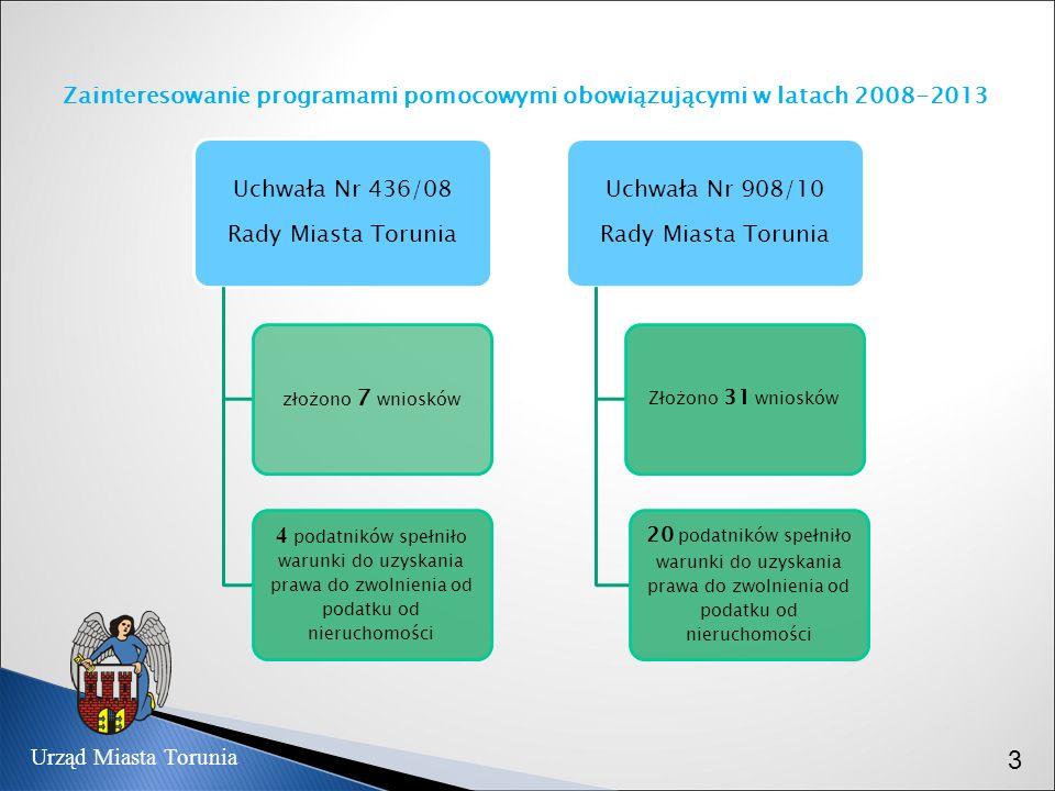 Zainteresowanie programami pomocowymi obowiązującymi w latach 2008-2013