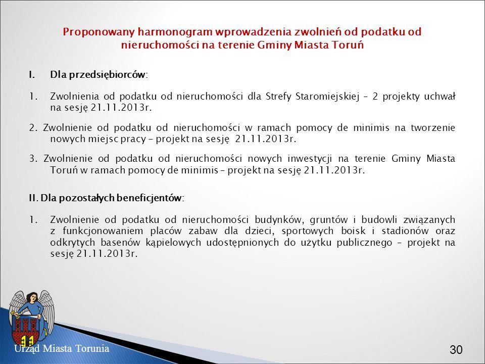 Proponowany harmonogram wprowadzenia zwolnień od podatku od nieruchomości na terenie Gminy Miasta Toruń