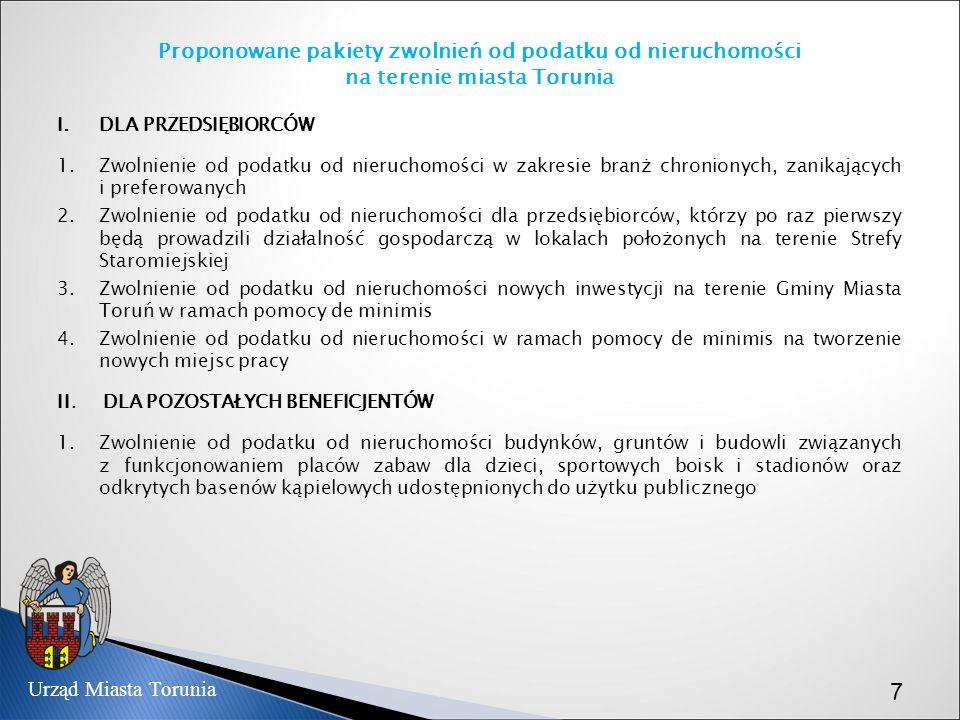 Proponowane pakiety zwolnień od podatku od nieruchomości na terenie miasta Torunia