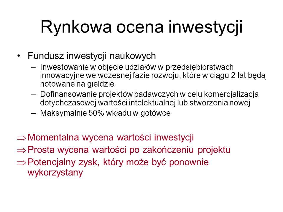 Rynkowa ocena inwestycji