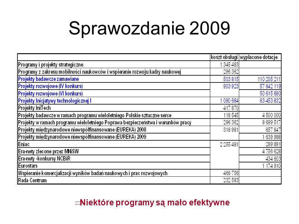 Sprawozdanie 2009 Niektóre programy są mało efektywne