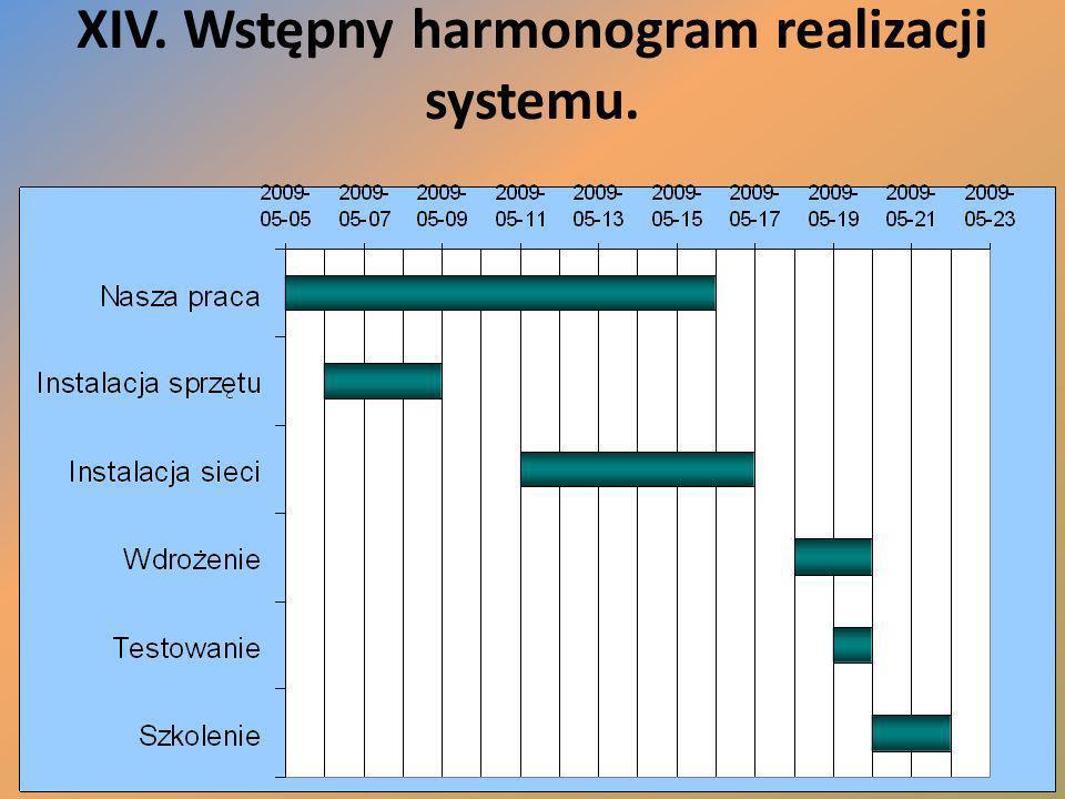 XIV. Wstępny harmonogram realizacji systemu.