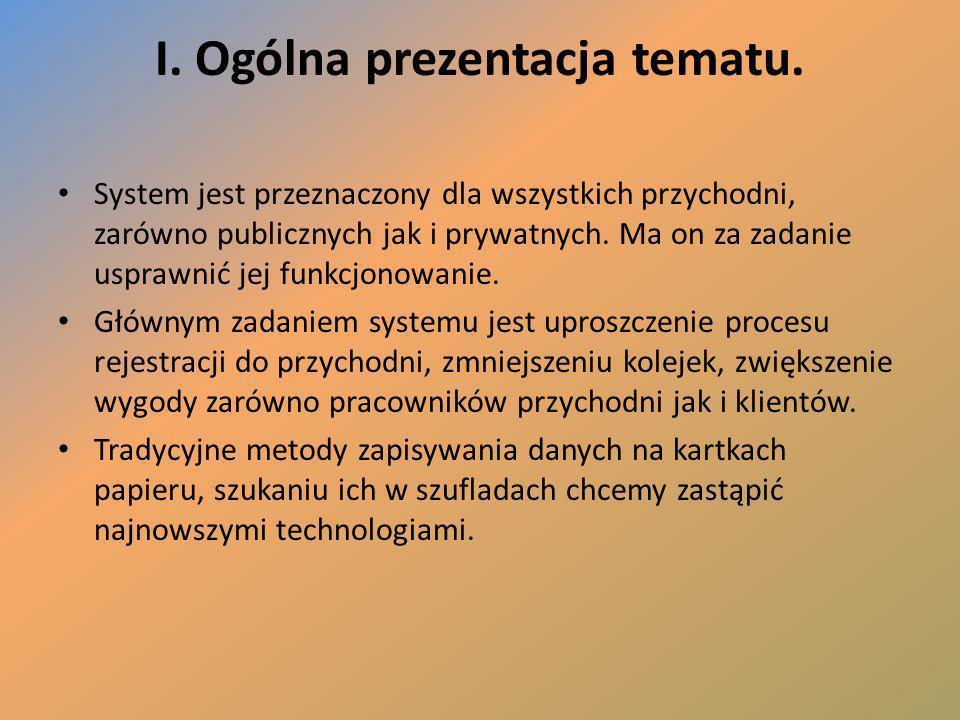 I. Ogólna prezentacja tematu.