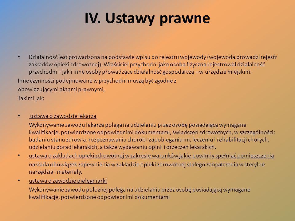 IV. Ustawy prawne