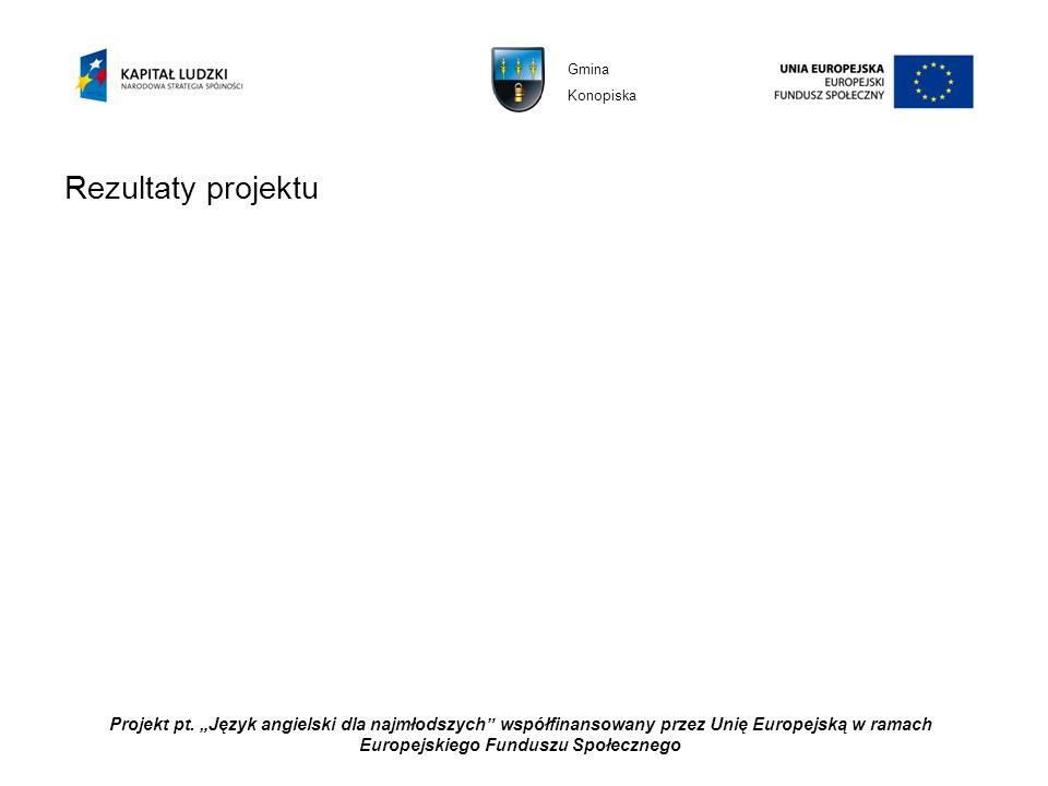 Gmina Konopiska. Rezultaty projektu.