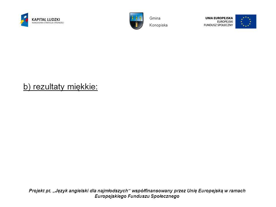 Gmina Konopiska. b) rezultaty miękkie: