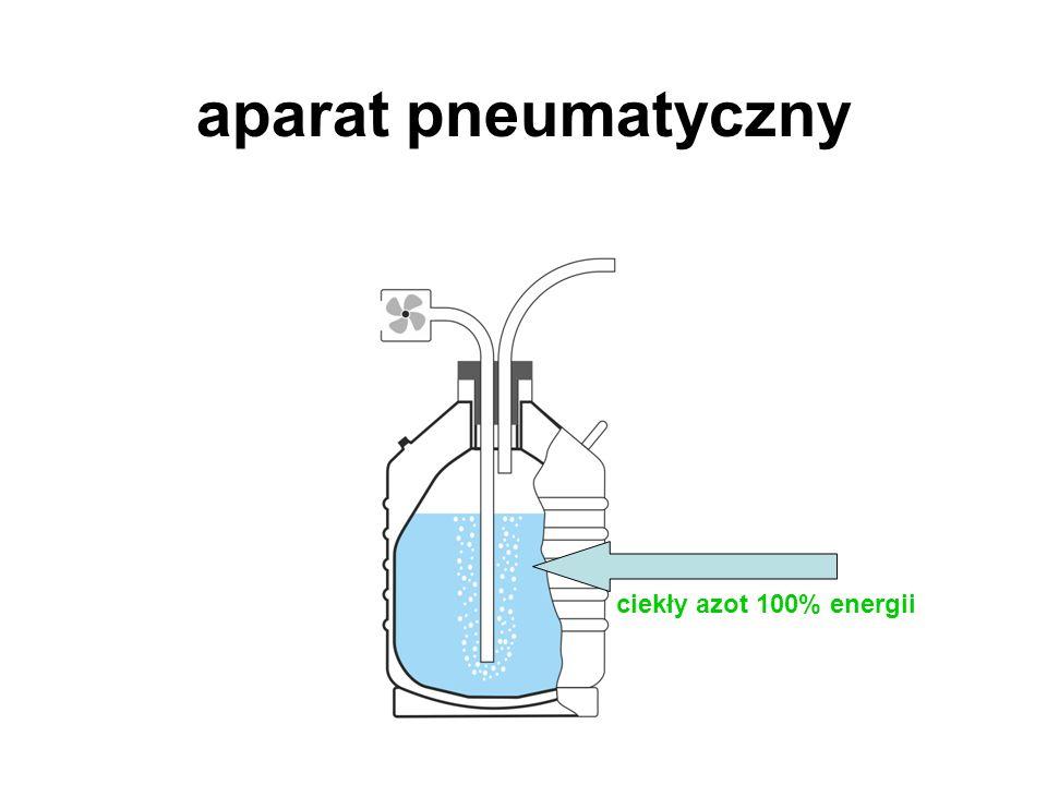 aparat pneumatyczny ciekły azot 100% energii