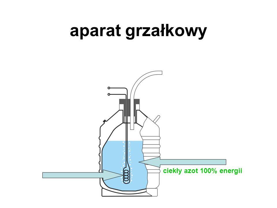 aparat grzałkowy ciekły azot 100% energii