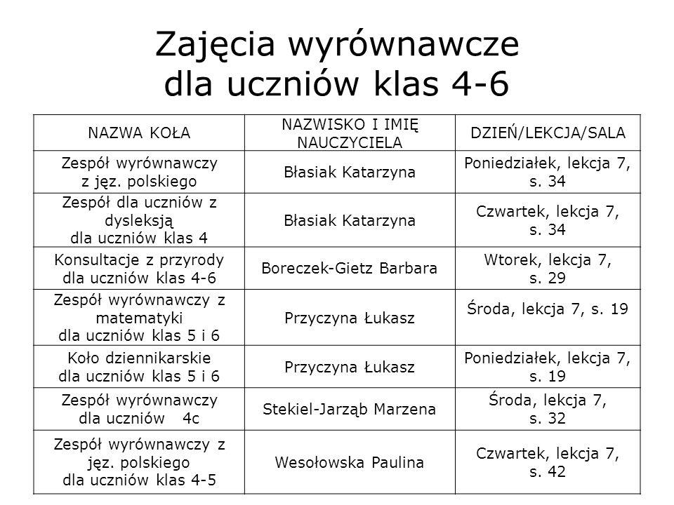 Zajęcia wyrównawcze dla uczniów klas 4-6