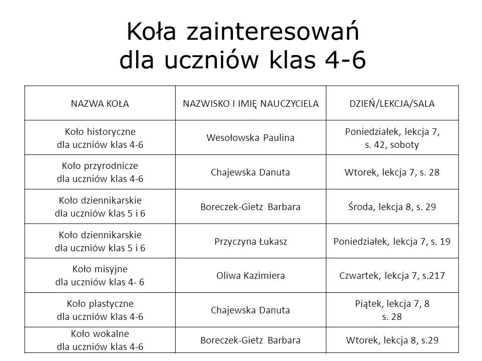 Koła zainteresowań dla uczniów klas 4-6