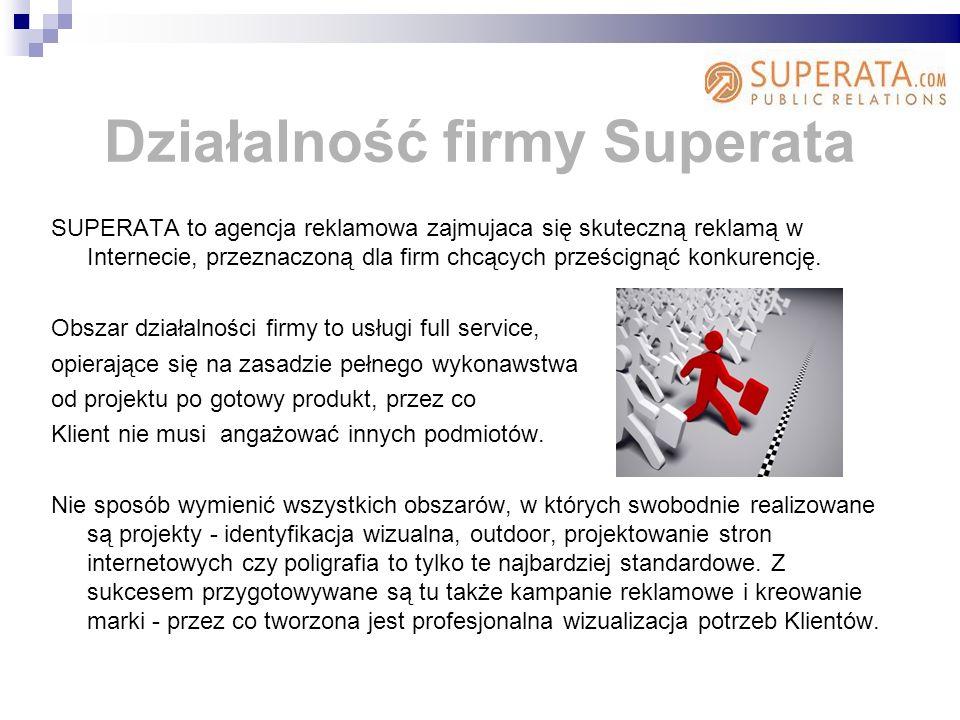 Działalność firmy Superata