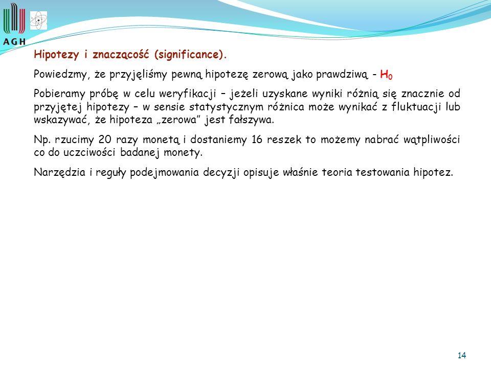 Hipotezy i znaczącość (significance).