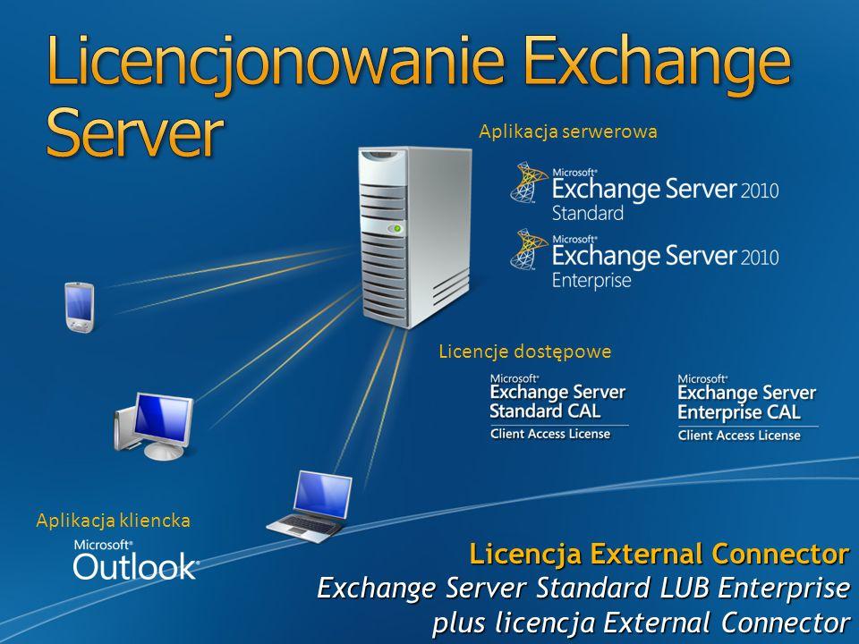 Licencjonowanie Exchange Server