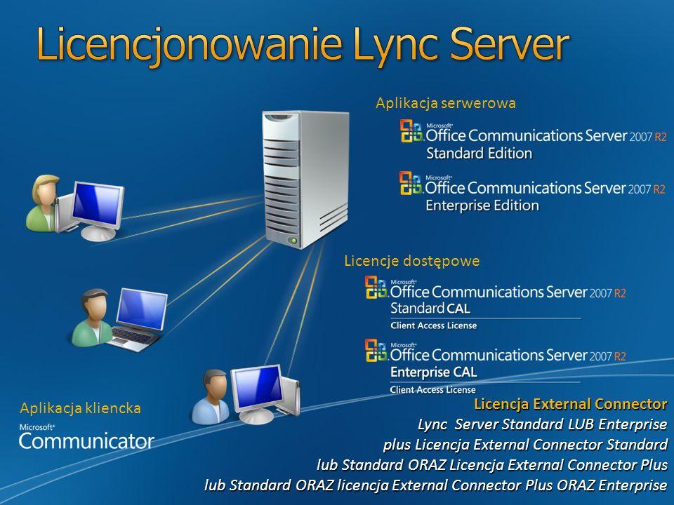 Licencjonowanie Lync Server