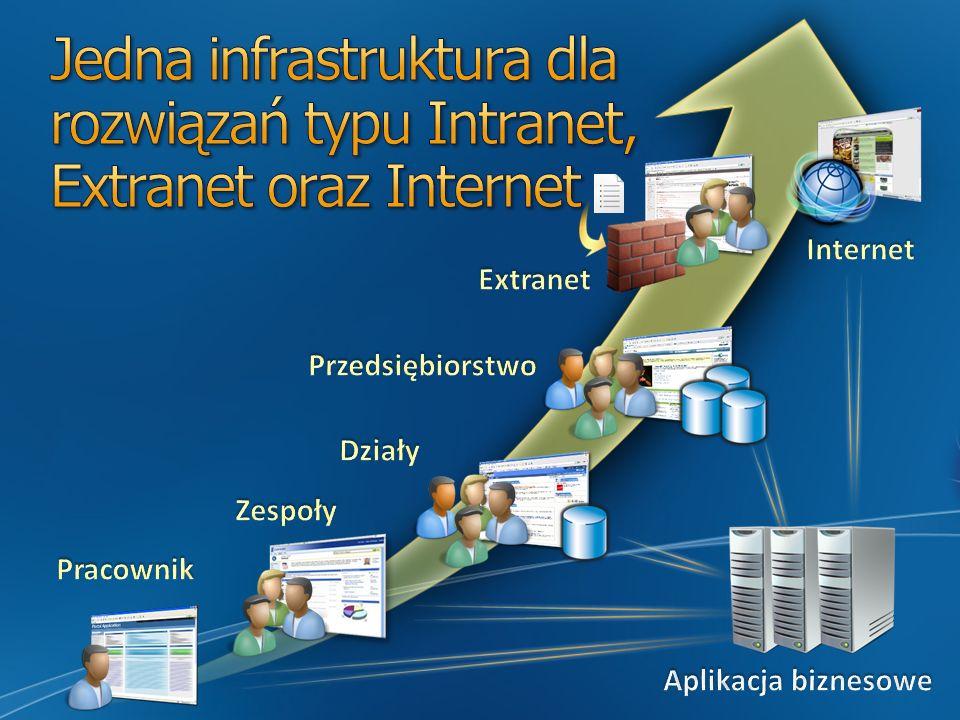 3/28/2017 8:23 AM Jedna infrastruktura dla rozwiązań typu Intranet, Extranet oraz Internet. Internet.