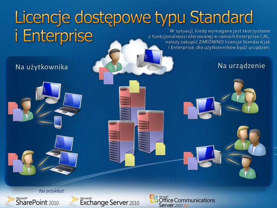 Licencje dostępowe typu Standard i Enterprise