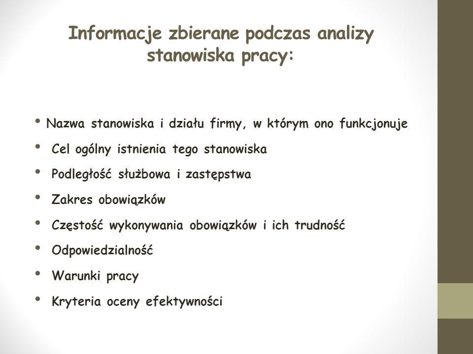 Informacje zbierane podczas analizy stanowiska pracy: