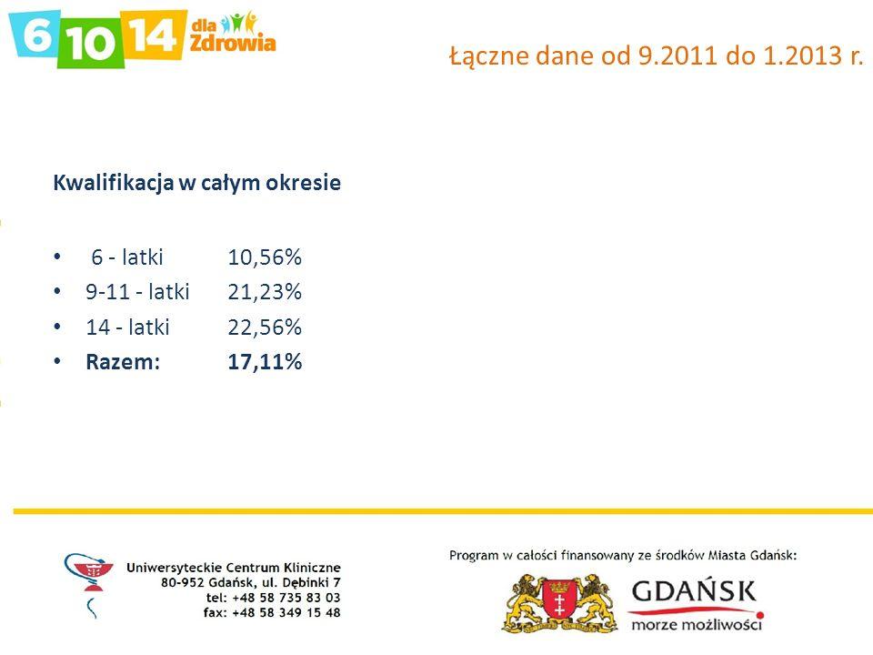 Łączne dane od 9.2011 do 1.2013 r. Kwalifikacja w całym okresie
