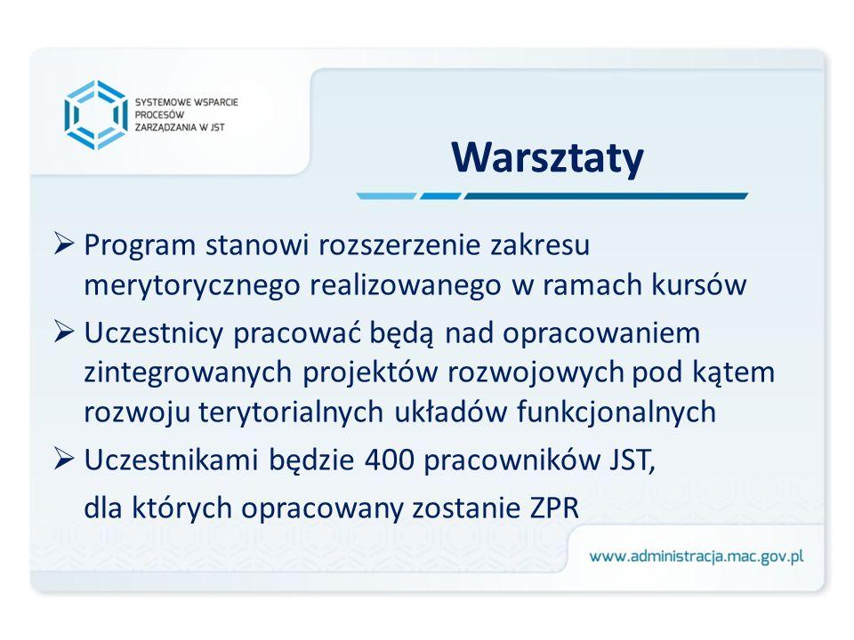 Warsztaty Program stanowi rozszerzenie zakresu merytorycznego realizowanego w ramach kursów.