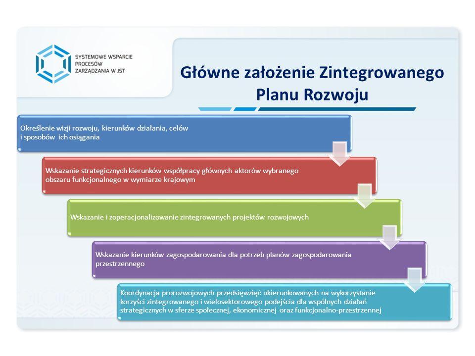 Główne założenie Zintegrowanego Planu Rozwoju