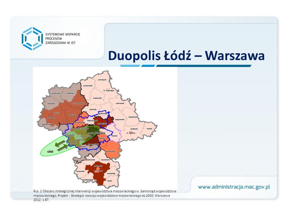 Duopolis Łódź – Warszawa