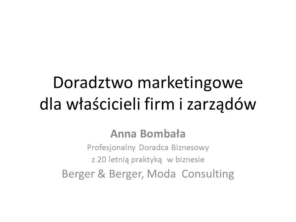 Doradztwo marketingowe dla właścicieli firm i zarządów