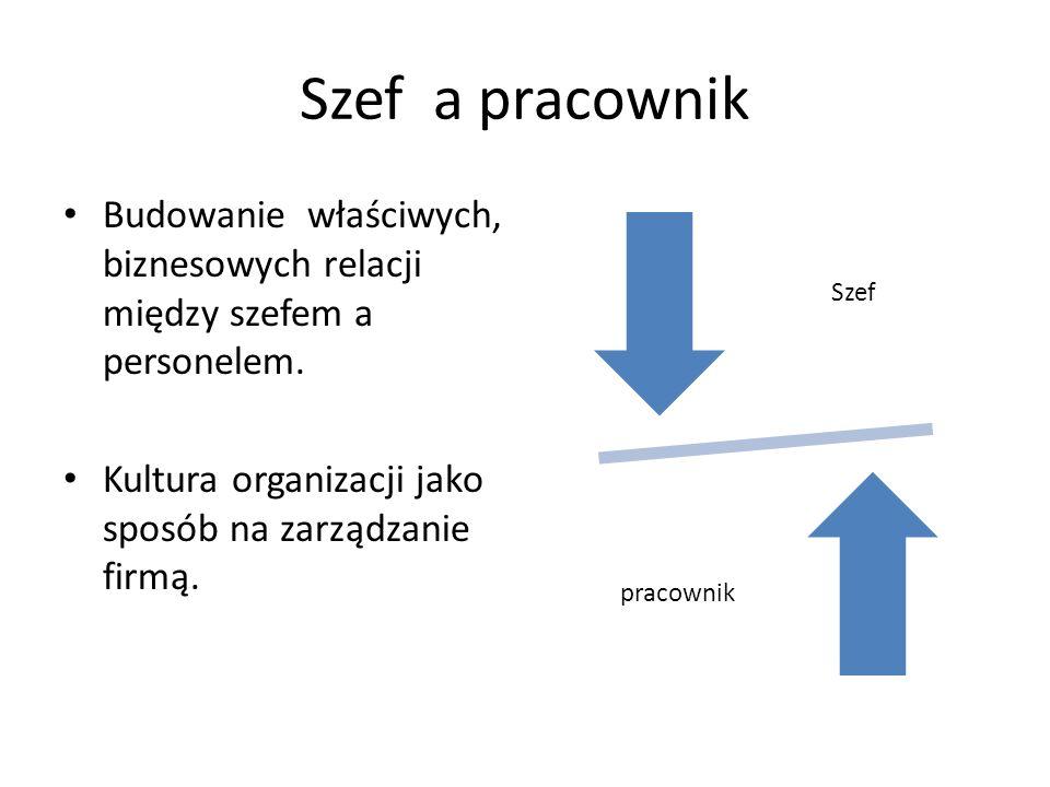 Szef a pracownik Budowanie właściwych, biznesowych relacji między szefem a personelem. Kultura organizacji jako sposób na zarządzanie firmą.