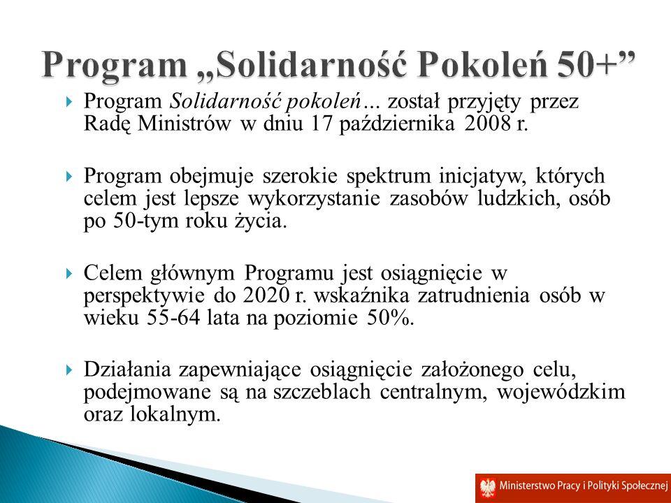 "Program ""Solidarność Pokoleń 50+"