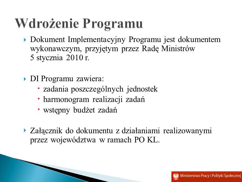 Wdrożenie Programu Dokument Implementacyjny Programu jest dokumentem wykonawczym, przyjętym przez Radę Ministrów 5 stycznia 2010 r.