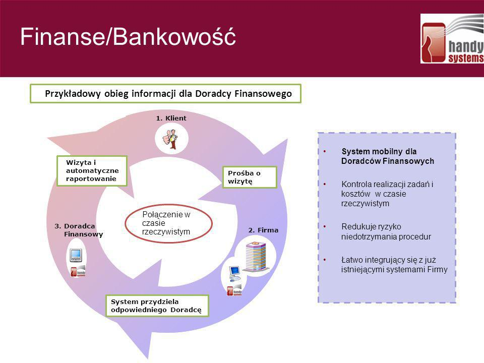 Finanse/Bankowość Przykładowy obieg informacji dla Doradcy Finansowego. 1. Klient. System mobilny dla Doradców Finansowych.