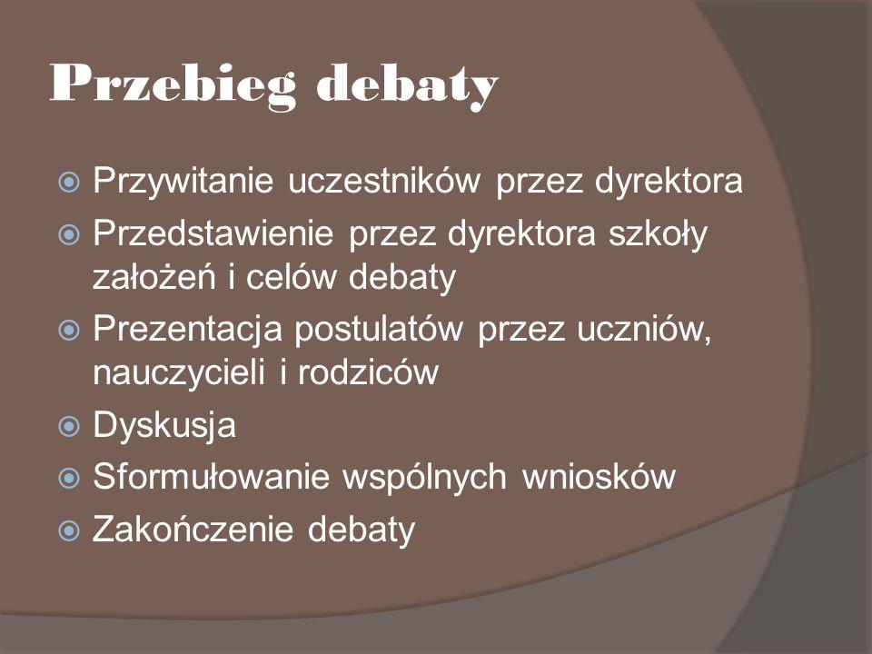 Przebieg debaty Przywitanie uczestników przez dyrektora