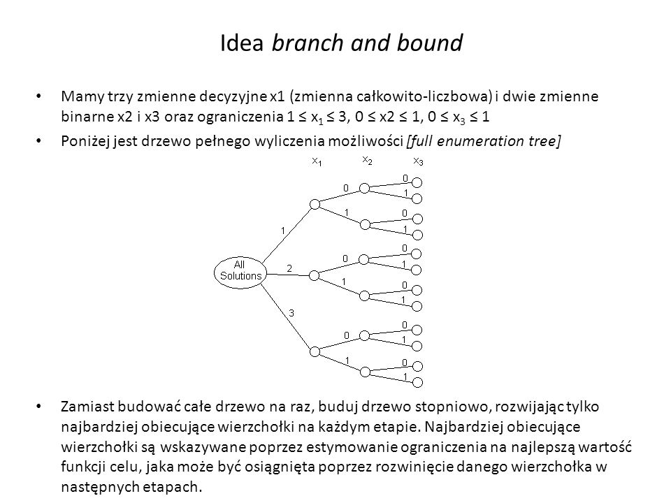 Idea branch and bound